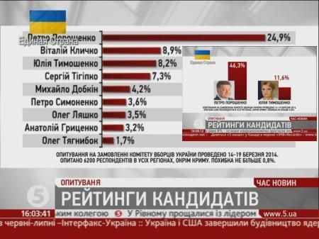 polls1