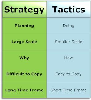 strategy_vs_tactic