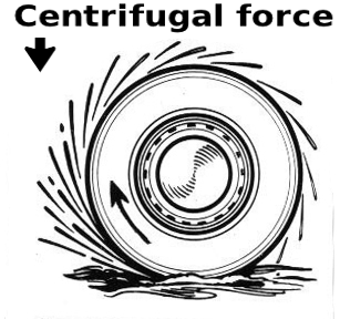 Centrifugal_force