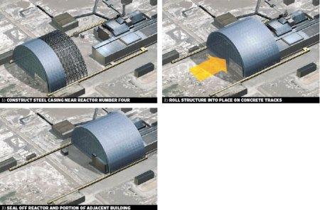 chernobyl_shell1